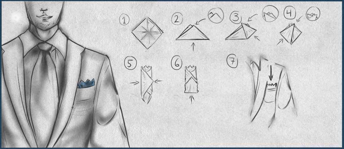Lär dig vika näsduken till smokingen - Enkel guide