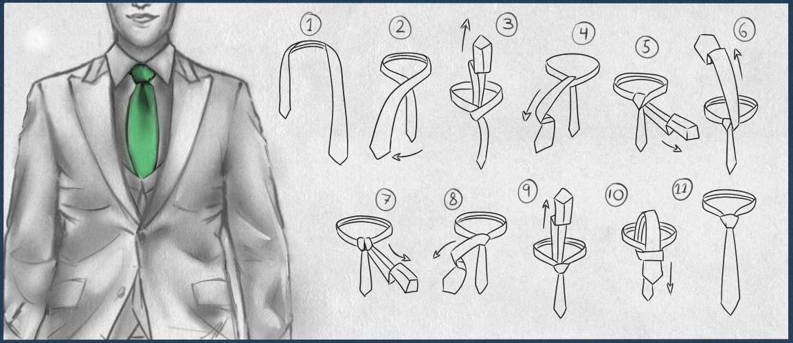 hvordan binder man et slips